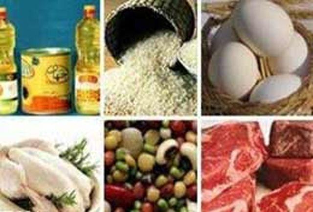 قیمت مصوب گوشت و مرغ اعلام شد