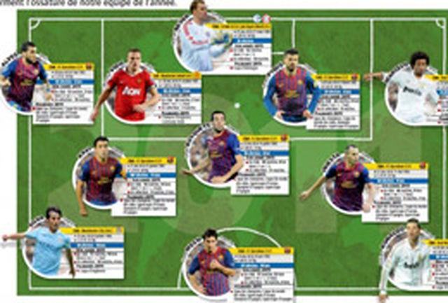 تیم منتخب سال 2011 فوتبال جهان معرفی شد