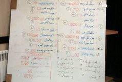 اولین انتخابات مجمع استانی سازمانهای مردمنهاد جوانان استان اردبیل برگزار شد