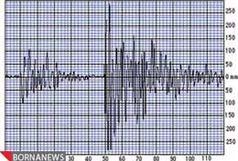 زلزله در  کرمانشاه 30 برابر زلزله در بم انرژی آزاد کرد / وضعیت سازهها در کردستان بدتر از کرمانشاه است