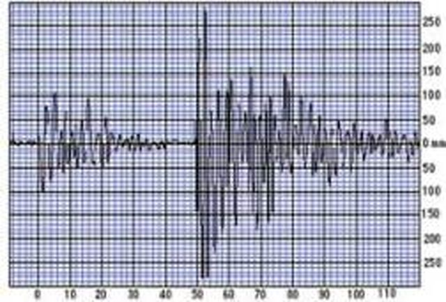 زلزله اردکان فارس تلفات نداشت